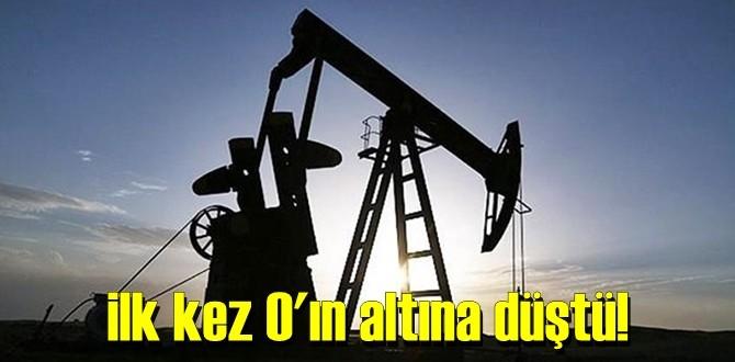Petrol fiatları tarihinin çöküşünü yaşadı – ilk kez 0'ın altına düştü!