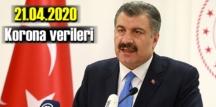21.04.2020 Türkiye Koronavirüs verileri açıklandı,toplam Can kaybı 2 Bin 259 a yükseldi.