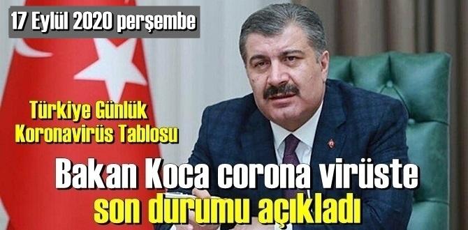 Bugün 17 Eylül 2020 perşembe/ Türkiye Koronavirüs veri tablosu haberimizde!