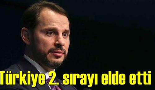 Bakan Albayrak: Hedefimiz, dünyada ve Avrupa'da lider ülkeler arasında yer almak!