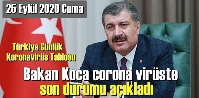 Bugün 25 Eylül 2020 Cuma/ Türkiye Koronavirüs veri tablosu haberimizde!