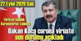 Bugün 22 Eylül 2020 Salı/ Türkiye Koronavirüs veri tablosu haberimizde!