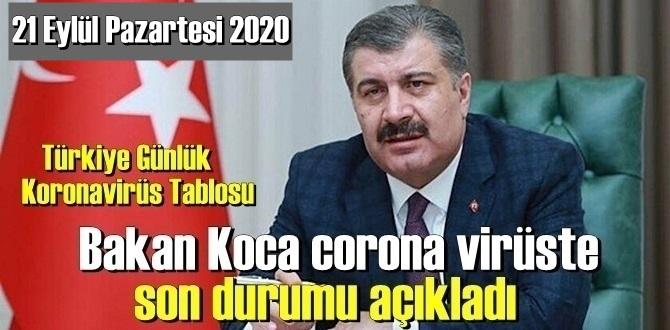 Bugün 19 Eylül 2020 Cumartesi/ Türkiye Koronavirüs veri tablosu haberimizde!
