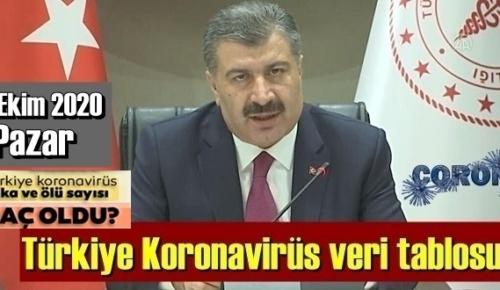 18 Ekim 2020 Pazar/ Türkiye Koronavirüs veri tablosu haberimizde!
