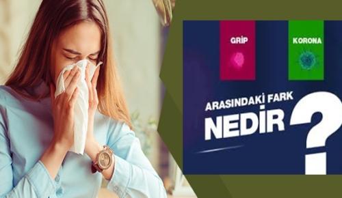 Koronavirüs ile Grip nasıl ayırt edilir, hastalık belirtileri nelerdir?