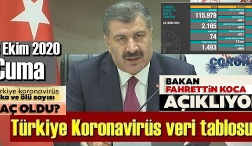 23 Ekim 2020 Cuma/ Türkiye Koronavirüs veri tablosu haberimizde!
