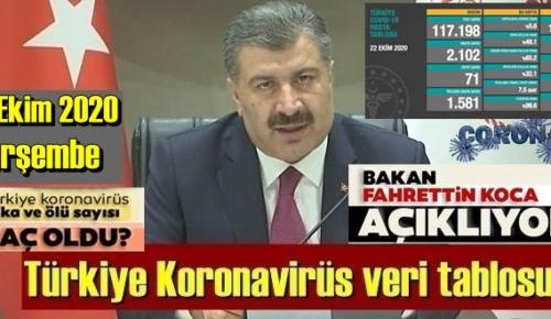 22 Ekim 2020 Perşembe/ Türkiye Koronavirüs veri tablosu haberimizde!