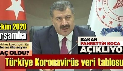 21 Ekim 2020 Çarşamba/ Türkiye Koronavirüs veri tablosu haberimizde!