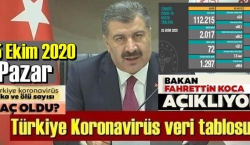25 Ekim 2020 Pazar/ Türkiye Koronavirüs veri tablosu haberimizde!