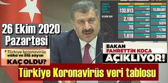 26 Ekim 2020 Pazartesi/ Türkiye Koronavirüs veri tablosu haberimizde!