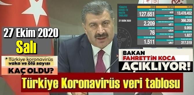 27 Ekim 2020 Salı/ Türkiye Koronavirüs veri tablosu haberimizde!