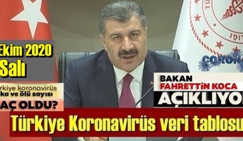 20 Ekim 2020 Salı/ Türkiye Koronavirüs veri tablosu haberimizde!