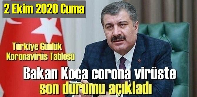 Bugün 2 Ekim 2020 Cuma/ Türkiye Koronavirüs veri tablosu haberimizde!
