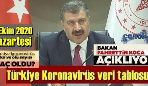 19 Ekim 2020 Pazartesi/ Türkiye Koronavirüs veri tablosu haberimizde!