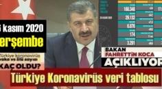 26 kasım 2020 Perşembe/ Türkiye Koronavirüs veri tablosu! Durum ağırlaşıyor