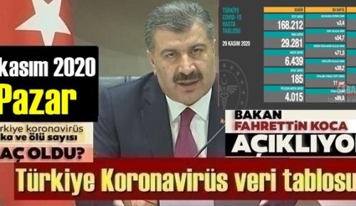 Durdurulamıyor, 29 kasım 2020 Pazar Türkiye Koronavirüs veri tablosu, Durum ağır!