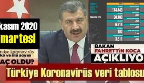 Durdurulamıyor, 28 kasım 2020 Cumartesi Türkiye Koronavirüs veri tablosu, Durum ağır!