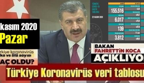22 kasım 2020 Pazar/ Türkiye Koronavirüs veri tablosu, bugün 139 kişi Vefat etti!