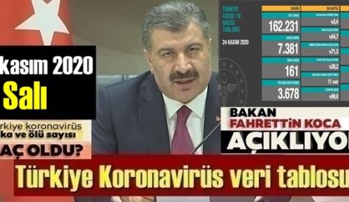 24 kasım 2020 Salı/ Türkiye Koronavirüs veri tablosu açıklandı
