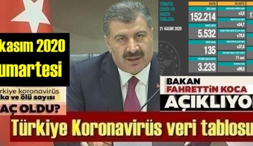 Durum çok Ciddi! 21 kasım 2020 Cumartesi/ Türkiye Koronavirüs veri tablosu, bugün 135 kişi Vefat etti!