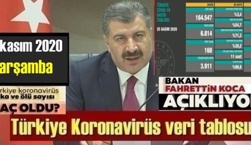 25 kasım 2020 Çarşamba/ Türkiye Koronavirüs'te Üçüncü Zirveyi yaşıyor!
