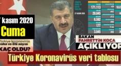 27 kasım 2020 Cuma/ Türkiye Koronavirüs veri tablosu! Durum ağırlaşıyor