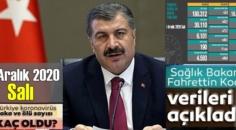 Durdurulamıyor, 1 Aralık 2020 Salı Türkiye Koronavirüs veri tablosu, Durum ağır bugün 190 Vefat!