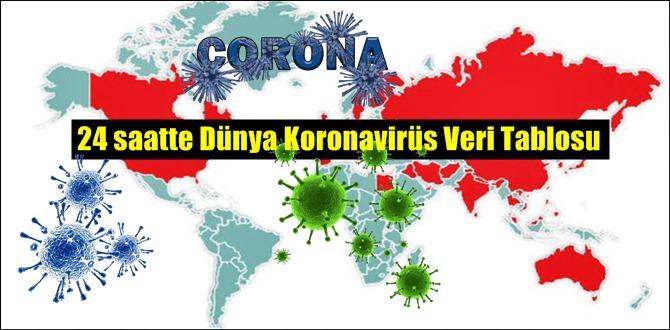 20 Ocak, Son 24 saatte Dünya Koronavirüs Veri Tablosu