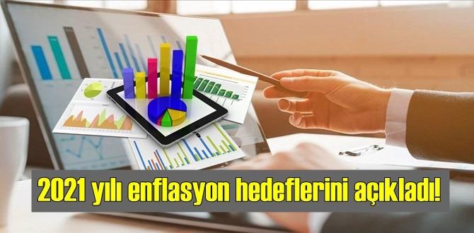 TCMB Başkanı Naci Ağbal 2021 yılı enflasyon hedeflerini açıkladı!
