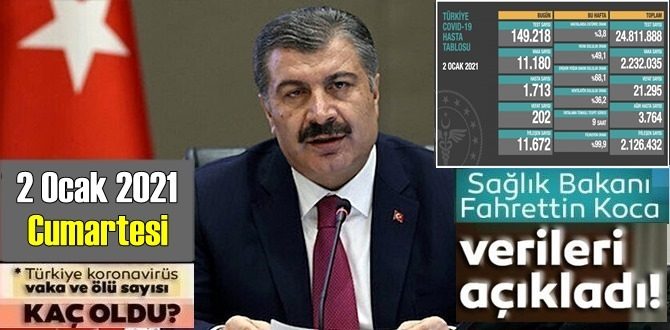2 Ocak 2021 Cumartesi/ Türkiye Koronavirüs veri tablosu açıklandı