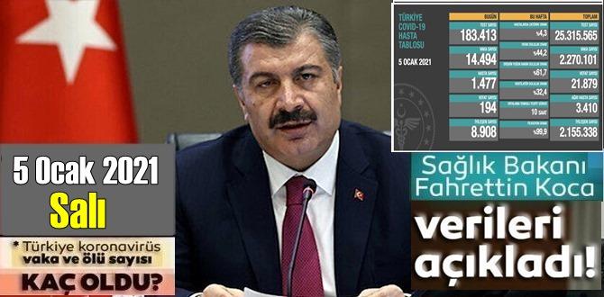 5 Ocak 2021 Salı / Türkiye Koronavirüs veri tablosu açıklandı