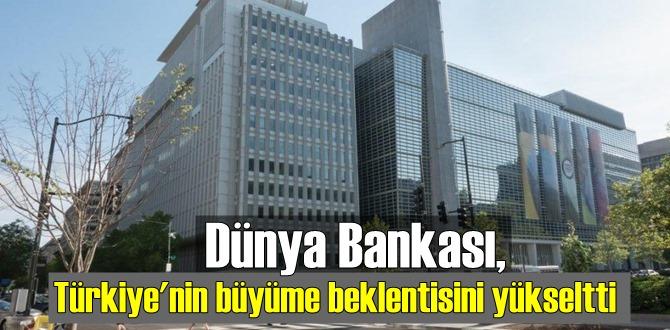Dünya Bankası, 2021 yılı Türkiye beklentiler raporunu yayımladı!