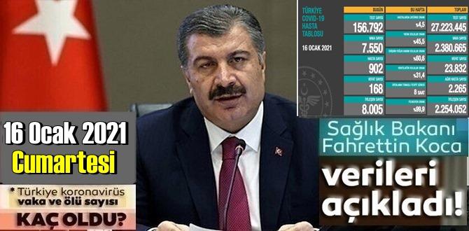 Bugün 16 Ocak 2021 Cumartesi/ Türkiye Koronavirüs veri tablosu açıklandı, 168 can kaybı!