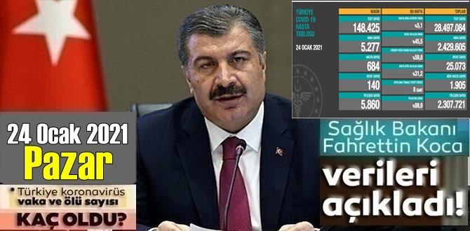 24 Ocak Türkiye Koronavirüs veri tablosu açıklandı, bugün 140 can kaybı!