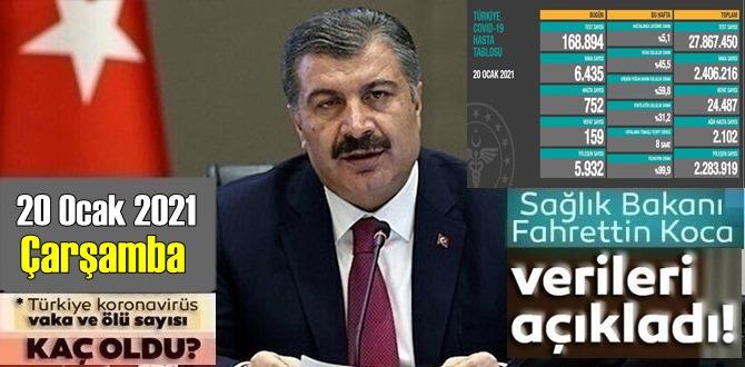20 Ocak 2021 Çarşamba/ Türkiye Koronavirüs veri tablosu açıklandı, can kaybı!