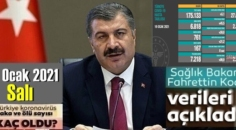19 Ocak 2021 Salı/ Türkiye Koronavirüs veri tablosu açıklandı, 167 can kaybı!