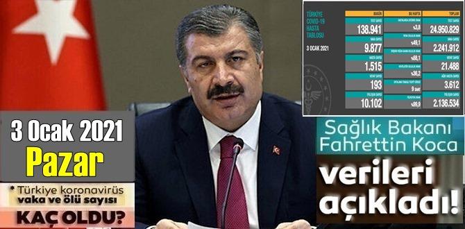 3 Ocak 2021 Pazar/ Türkiye Koronavirüs veri tablosu açıklandı