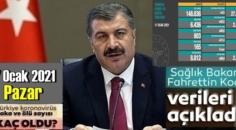 Bugün 17 Ocak 2021 Pazar, Türkiye Koronavirüs veri tablosu açıklandı, 165 can kaybı!