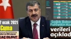 22 Ocak 2021 Cuma/ Türkiye Koronavirüs veri tablosu açıklandı, 149 can kaybı!
