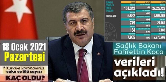 18 Ocak 2021 Pazartesi/ Türkiye Koronavirüs veri tablosu açıklandı,164 can kaybı!