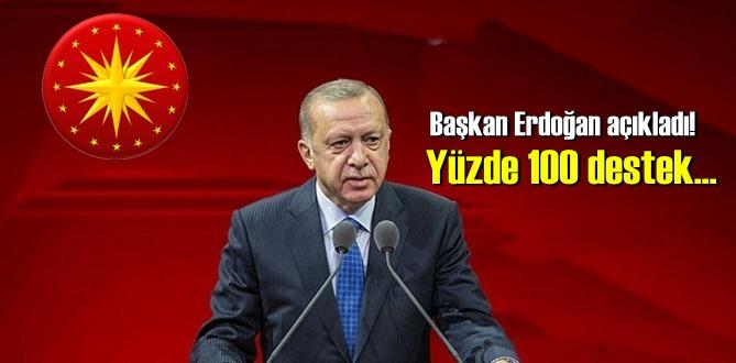 Cumhurbaşkanı Erdoğan:Gençlik geleceğimizin tohumu istikbalimizin teminatıdır