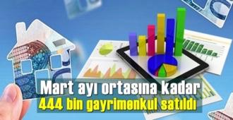 Türkiye genelinde 2021 yılı ilk aylarındaki gayrimenkul satış verileri açıklandı