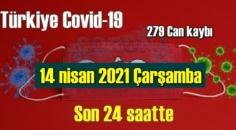 14 nisan 2021 Çarşamba virüs verileri yayınlandı, tablo Ciddi 279 Can kaybı yaşandı!