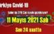 11 Mayıs 2021 Salı virüs verileri yayınlandı, tablo'da 278 Can kaybı gözüküyor!